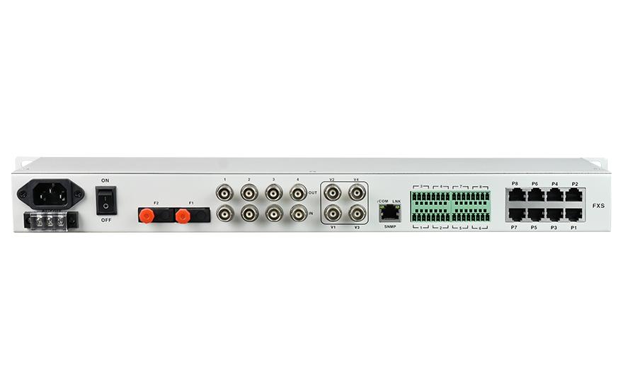 4路视频+4路千兆网络+8路电话+开关量+串口+电话光端机 武警光端机